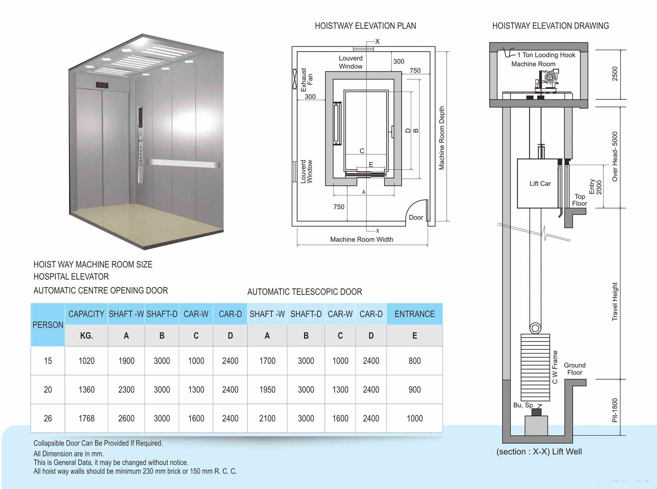 hospital lift dimensions - HD 2146×1597